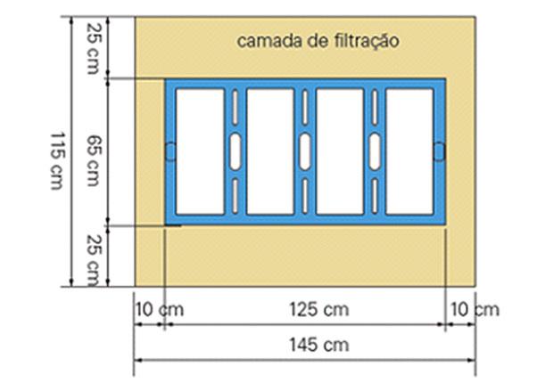filtro biológico dimensões